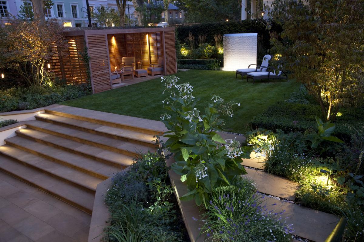 Tuinverlichting, verlichting woning